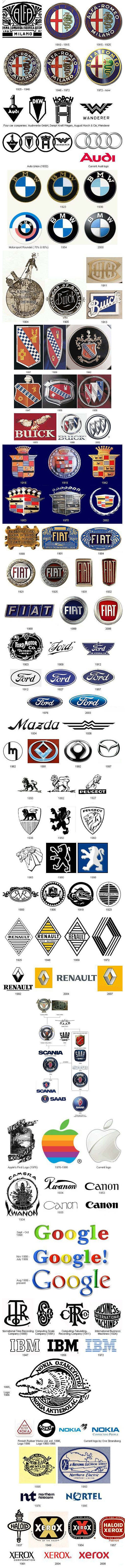 logos over time