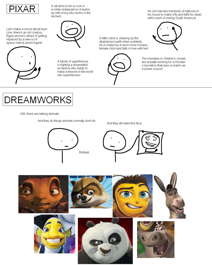 pixar-vs-dreamworks