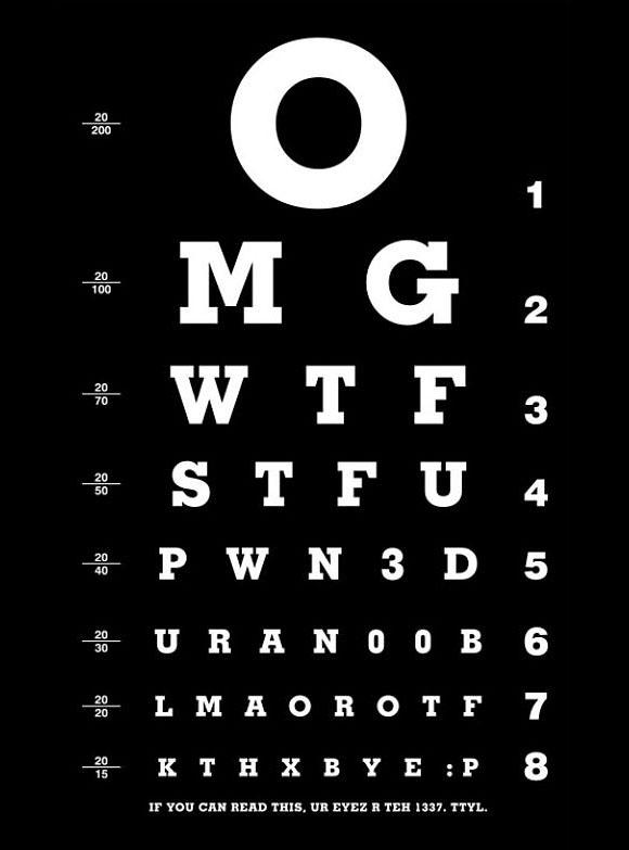 modern eye-chart
