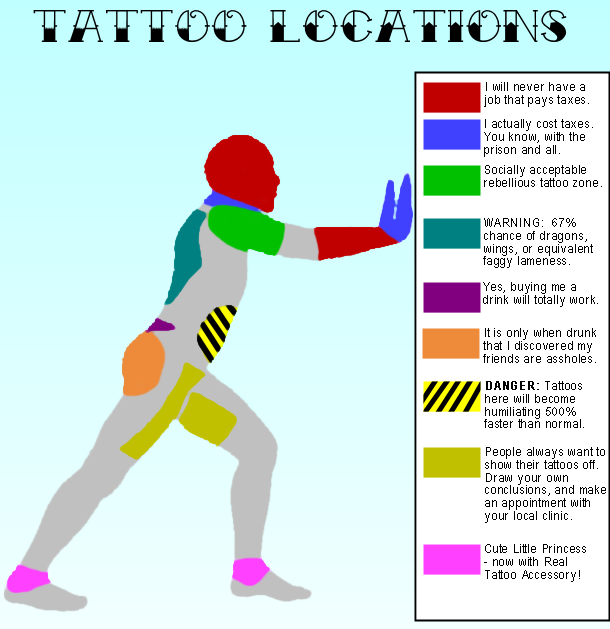 tattoo location chart