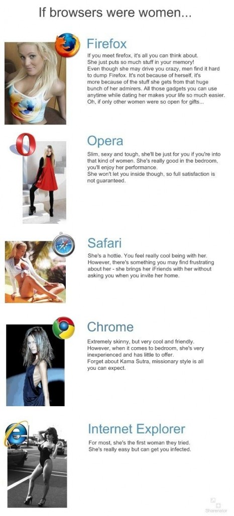 browser women